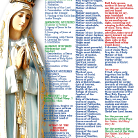 GUIDE TO HOLY ROSARY. Help more people by offering each mystery for an intention.