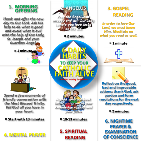5 daily habits to keep your faith alive