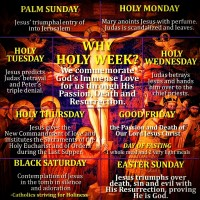 "WHY IS HOLY WEEK CALLED ""HOLY""?"